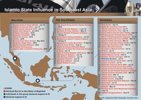islamic influences in the philippines History of islam in the philippines islam touched the shores of the philippine islands way before american and spanish colonizers did (ai-attas:1969) the islamization of the philippine archipelago was part of the spread of the religion in the southeast asian region.
