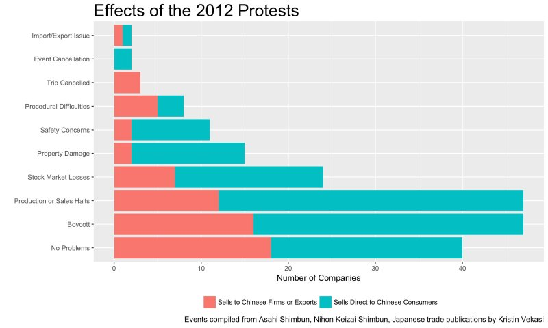 2012_Protest_Effects