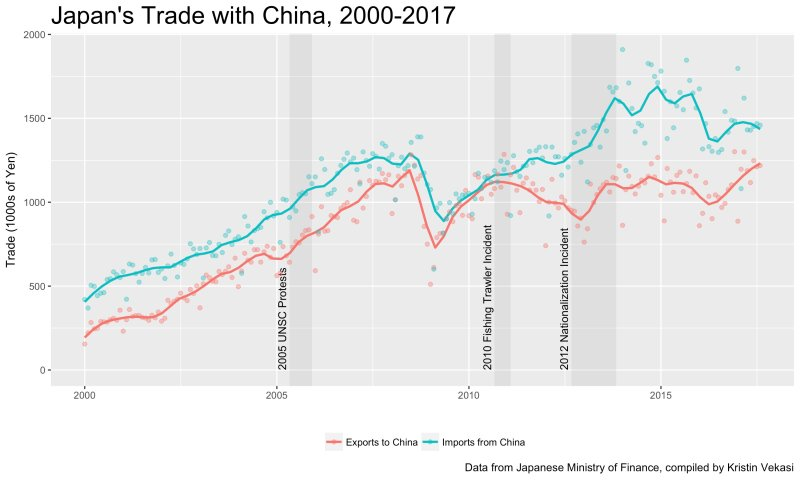 Japan_s_Trade_with_China